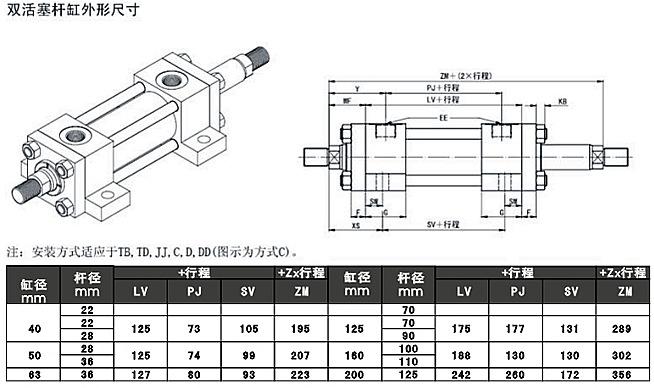 ygd标准液压缸双活塞杆液压缸具体参数图片